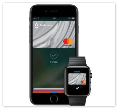 Android Pay в телефоне и умных часах