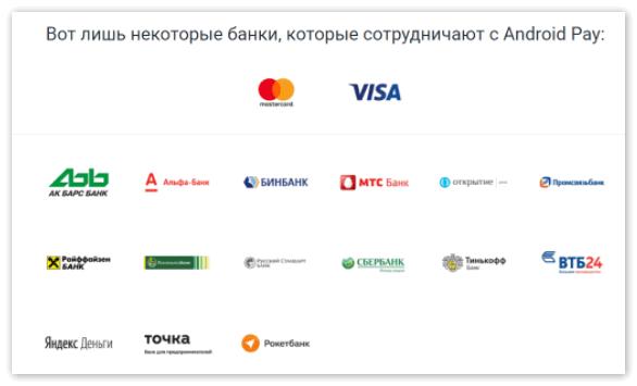 Банки которые сотрудничают с Андроид Пей
