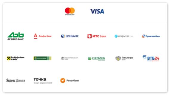Банки работающие с Андроид Пей