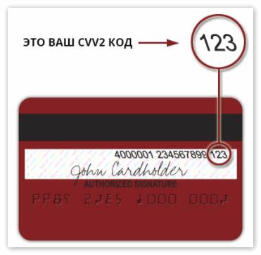 CVV-код на картах VISA