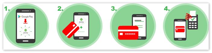Как настроить оплату через Андроид Пей