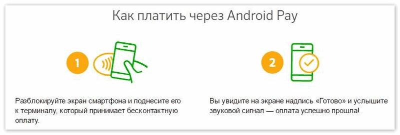 Как оплачивать приложением Андроид Пей