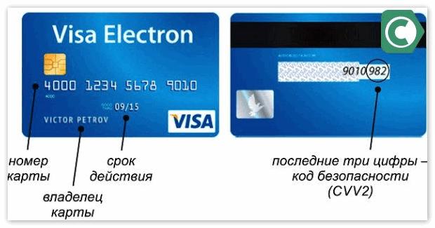 Код безопасности банковской карты