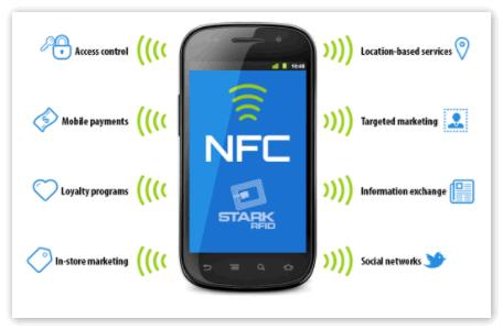 NFC технология