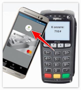 Оплата покупки через Android Pay