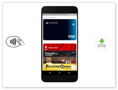 Приложение Android Pay на смартфоне