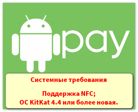 Системные требования для приложения Андроид Пей