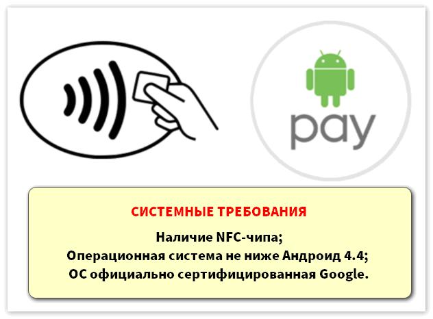 Системные требования для Андроид Пей