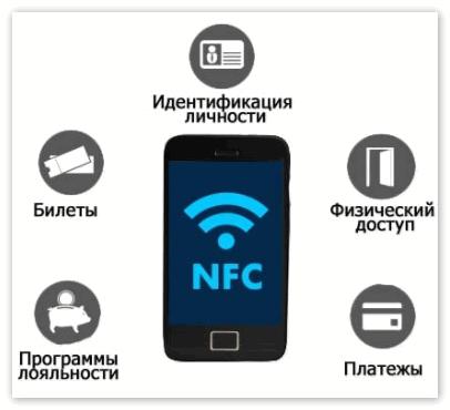 Возможности NFC технологий