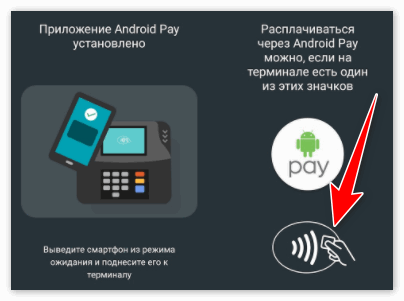 Значок на терменале который означает что можно расплачиваться через Андроид Пей