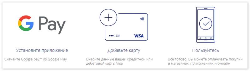 Андроид Пей Инструкция
