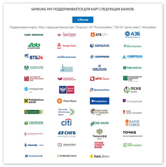 Банки карты которых поддерживает Самсунг Пей