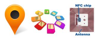 Бесконтактные платежи без NFC