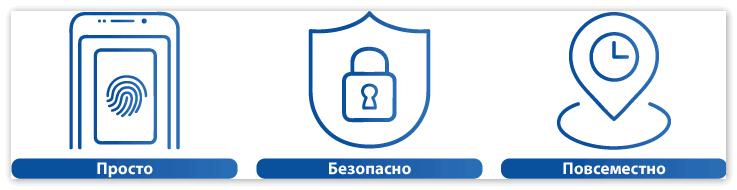 Безопасность приложения Android Pay