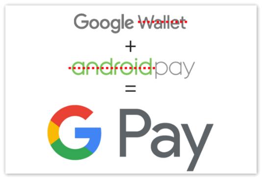 Как появился Гугл Пей