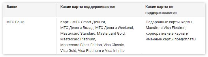 МТС Банк и Андроид Пей