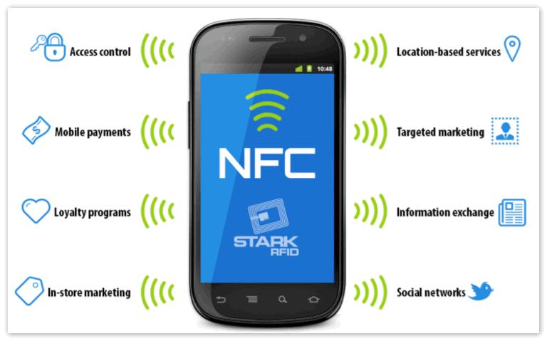 NFC в Самсунг