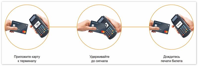Оплата через приложение Андроид Пей на смартфоне
