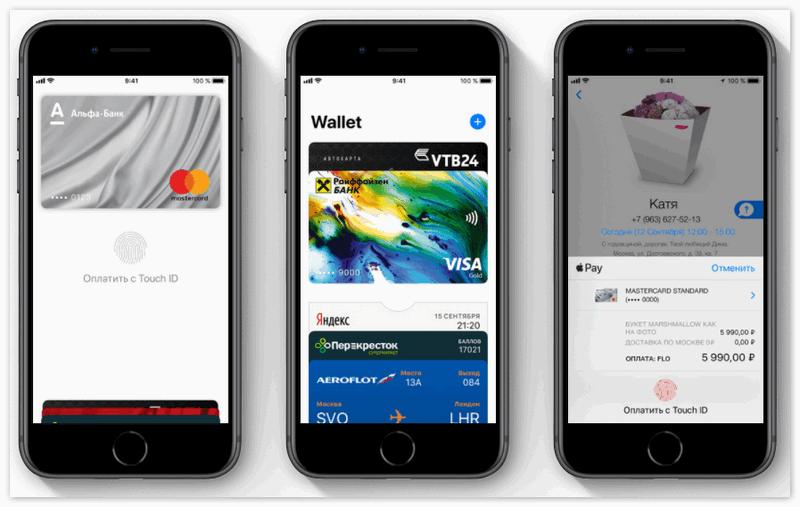 Оплата через Touch ID