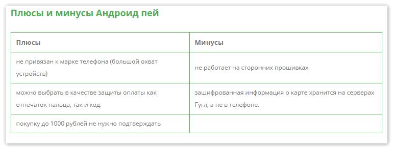 Плюсы и минусы Андроид Пей