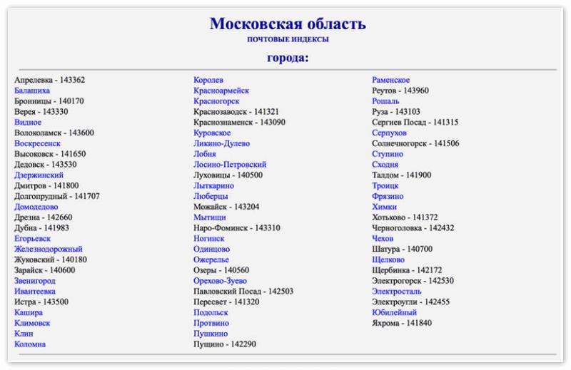 Почтовые индексы Московской области