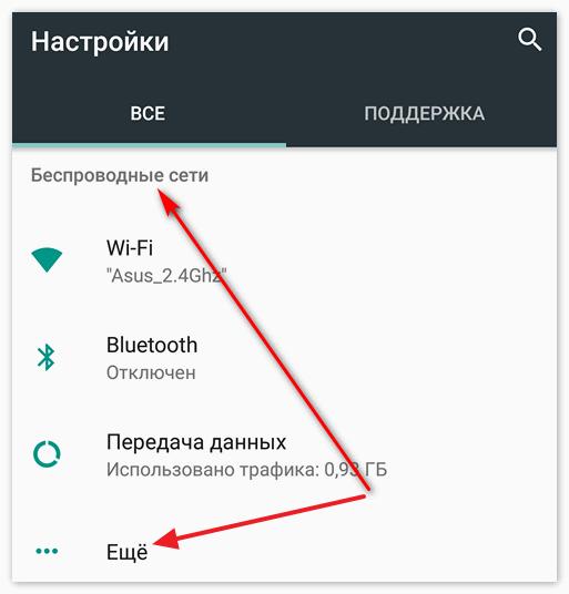 Подменю Беспроводная сеть