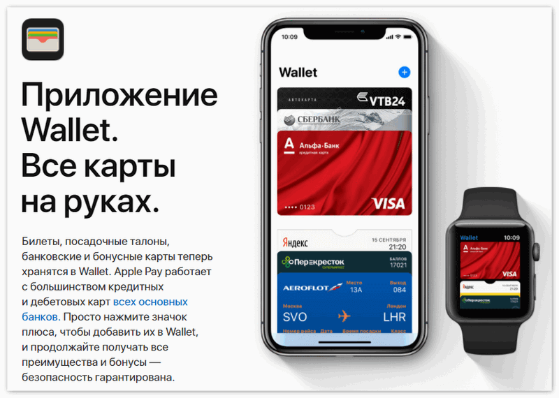 Приложенеи Wallet в Apple Pay