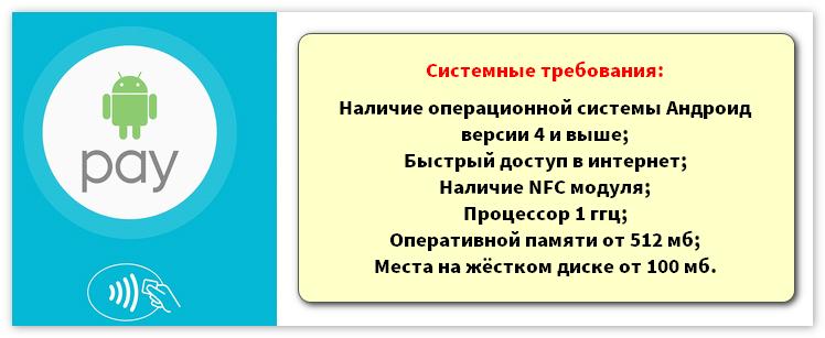 Приложение Android Pay на телефон