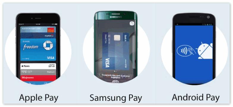 Приложение для оплаты через телефон