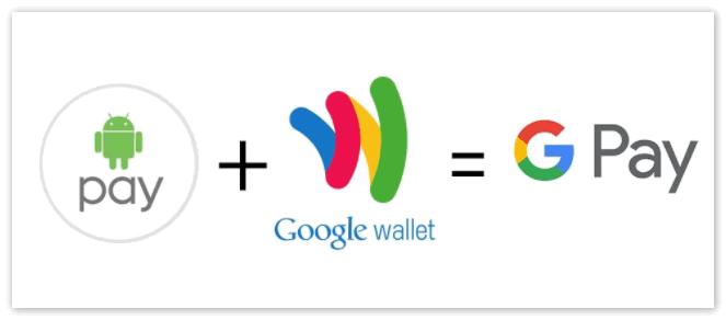 Приложение для оплаты Google Pay