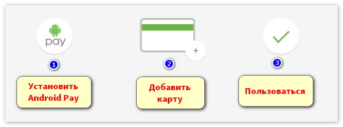 Прямая установка Android Pay