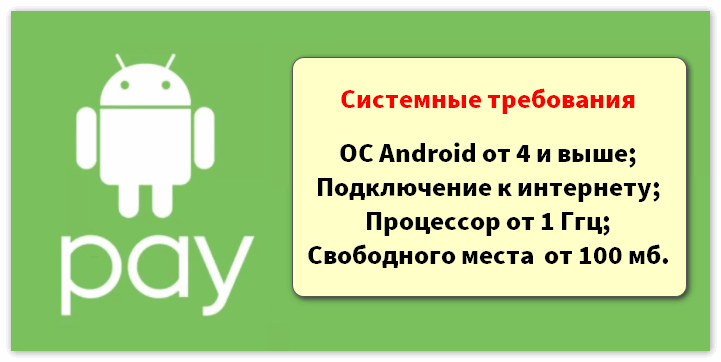 Системные требования для работы приложения Android Pay