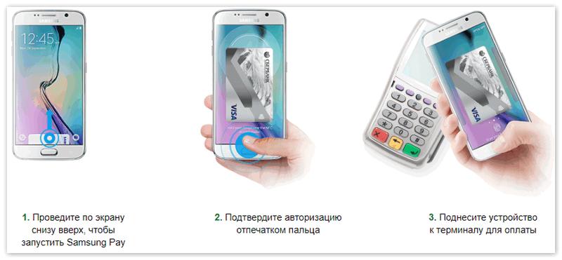 Как оплачивать покупки через Самсунг Пей