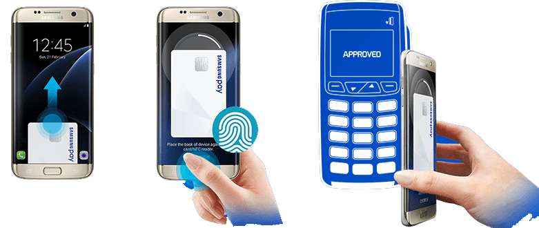 Samsung Pay - как работает