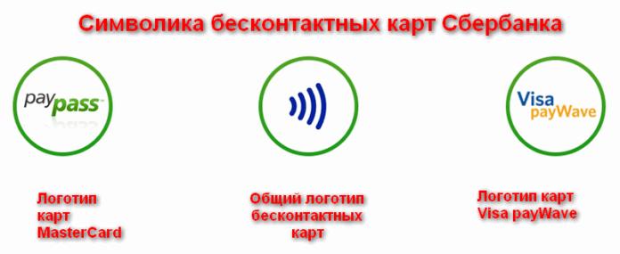 Бесконтактные платежи Сбербанк