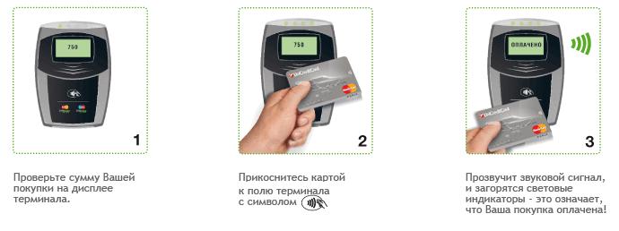 Как работают бесконтактные кредитные карты
