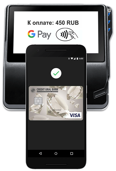 Оплата с помощью Google Pay