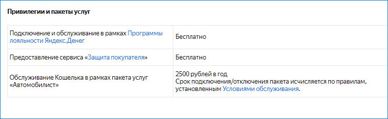 Пакет услуг Яндекс деньги