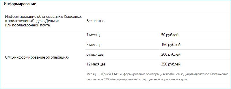Платные услуги Яндекс Деньги