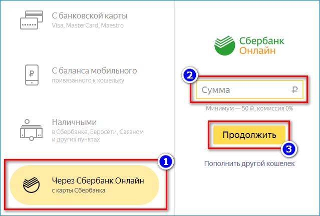 Способы пополнения кошелька Яндекс Деньги