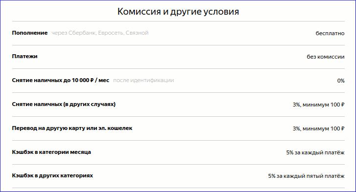 Условия использования карты Яндекс.Денег