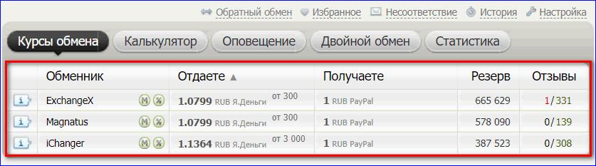 Доступные курсы в обменнике