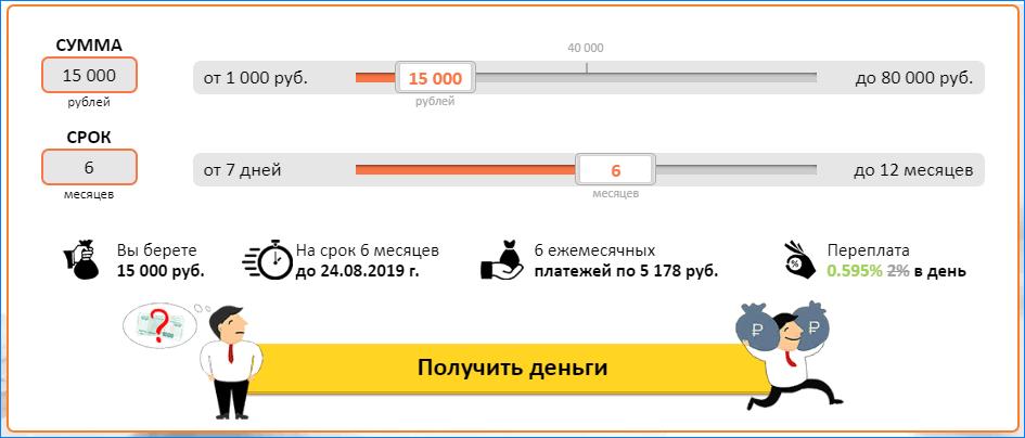 Форма оформления заявки на займ Вива Деньги