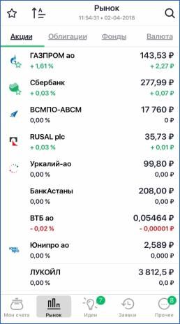 Интерфейс мобильного приложения Сбербанк