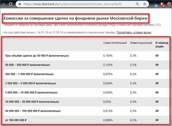 Окно с комиссией Sberbank