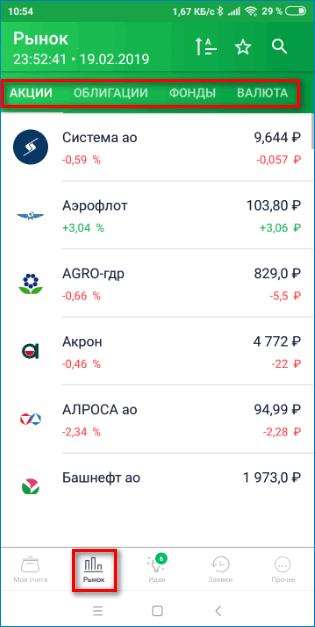 Отслеживание текущего рынка Sberbank