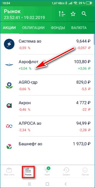 Переход в акции Sberbank