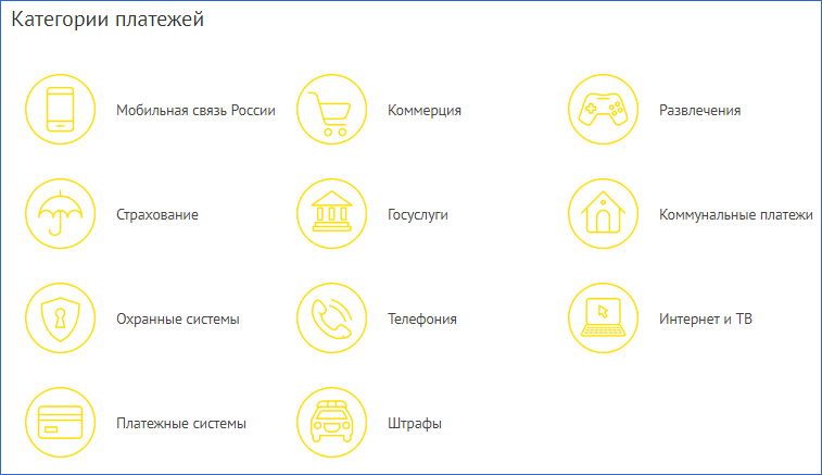 Предоставляемые направления платежей Webbankir