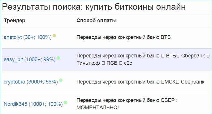 Примеры поисковой выдачи в localbitcoins