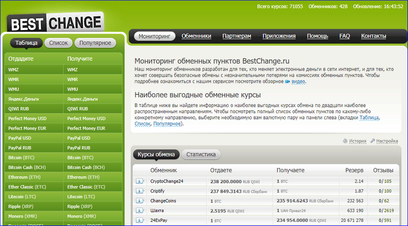 Сайт онлайн-обменников для Пайер и Вебмани